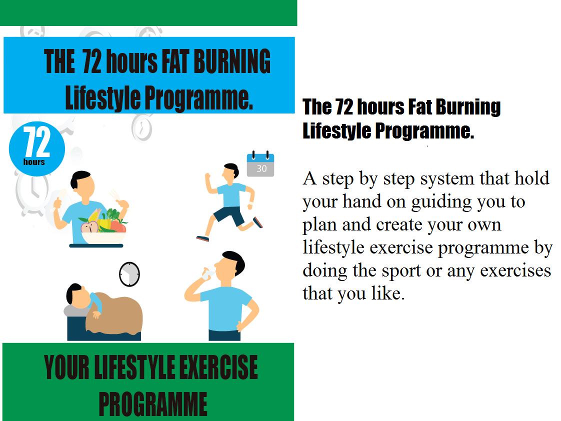 THE--72-hours-FAT-lifestyel BURNING description