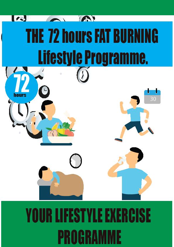 THE--72-hours-FAT-lifestyel BURNING