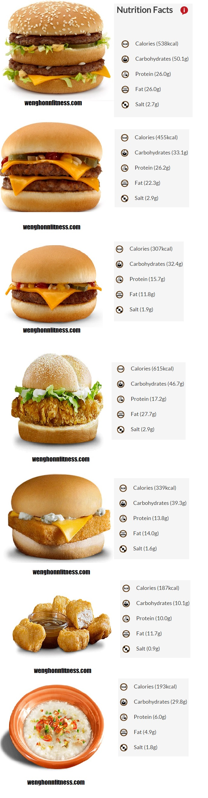 fast food restaurants macdonald burger nutrition facts