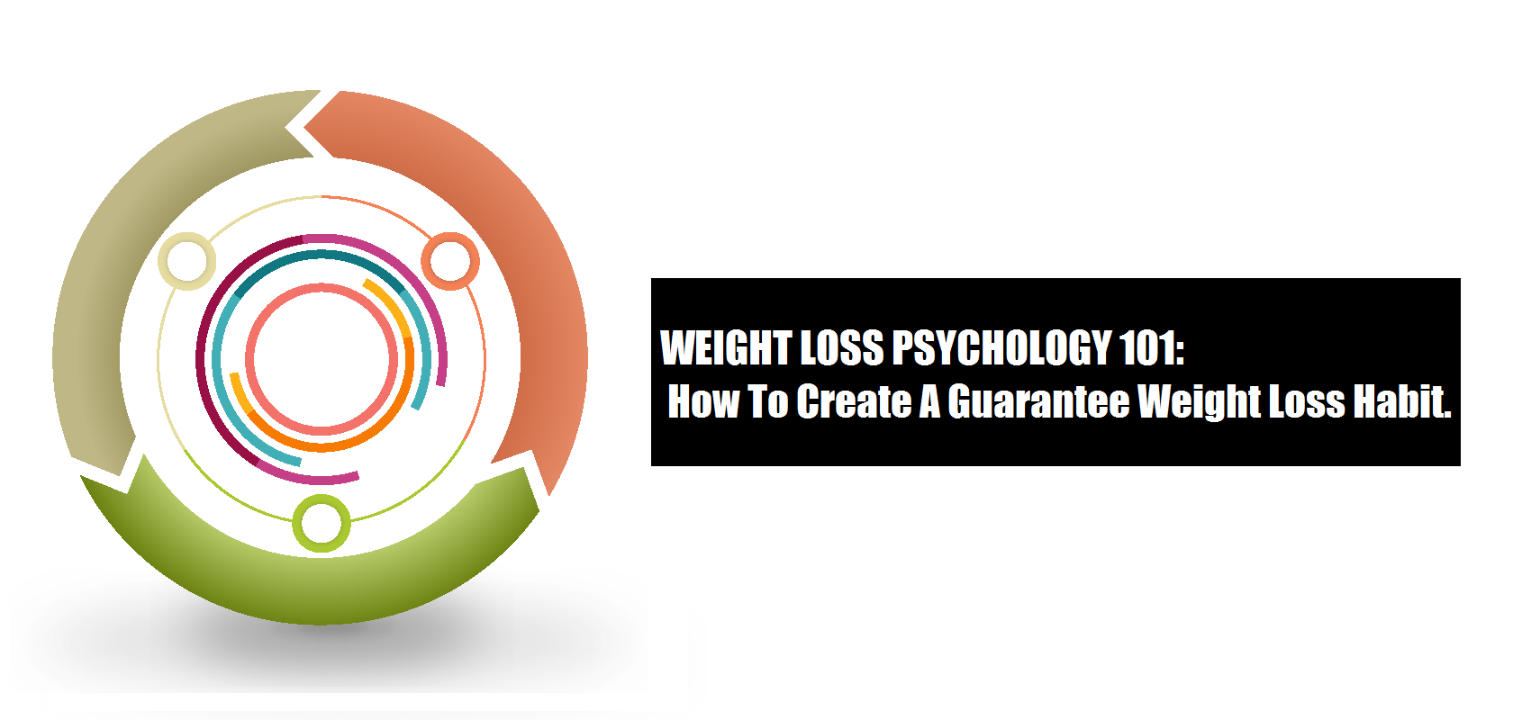 In order for you to loss weight fast and effectively, you must have weight loss habit and also exercise habit.This positive habit to help you loss weight fast.