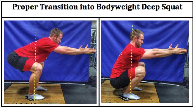 proper way of doing squat 3
