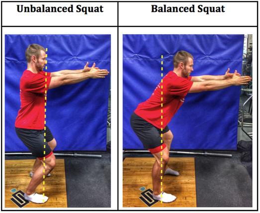 proper way of doing squat