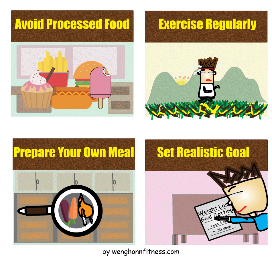 Learn and take action on below 4 weight loss must have habits ,and make them your daily practice.