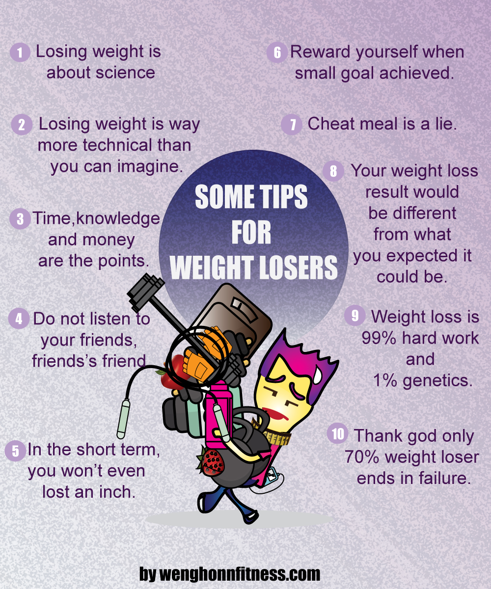 Losing weight is hard?Among 10 of friends ,how many of them are lean and fit?I bet you got the answer now :)