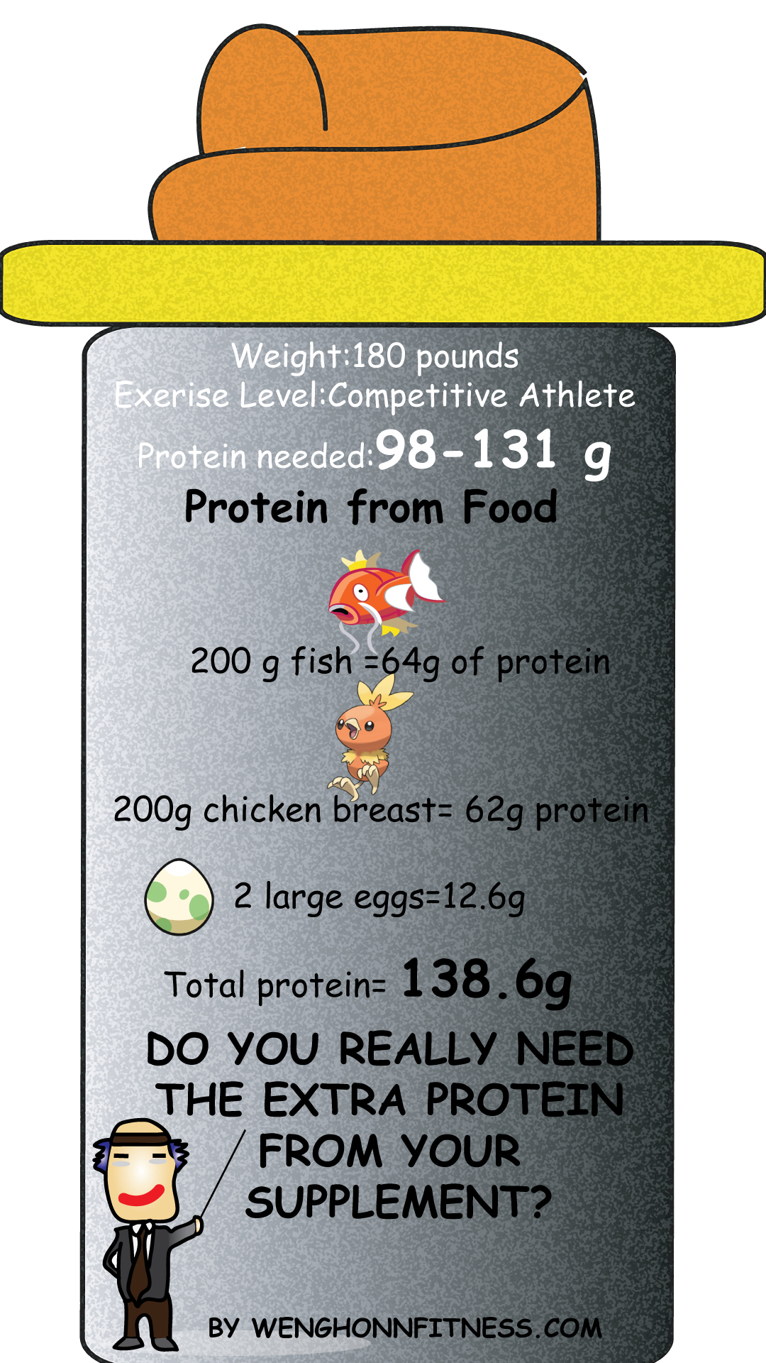 do you need protein supplement