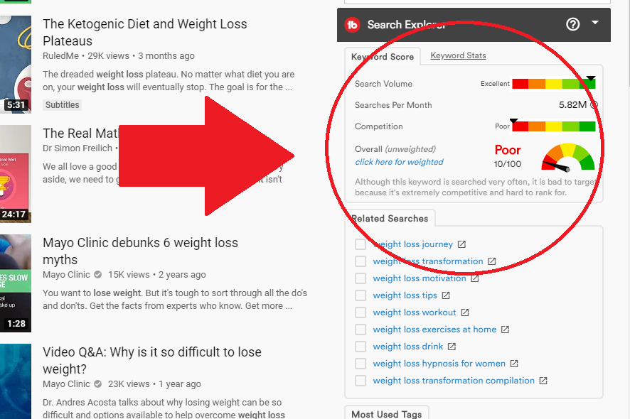 how to start a fitness channel in youtube in malaysia